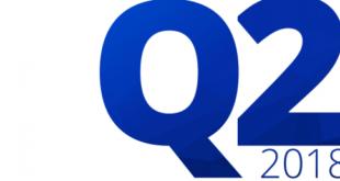 Аналитик Saxo Bank: «Рынок криптовалют приближается к завершению отрицательного цикла»
