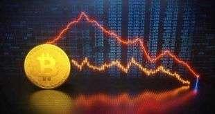Курс BTC резко обвалился до $7,500, альткоины также не демонстрируют успех