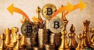 Долгосрочный анализ Bitcoin