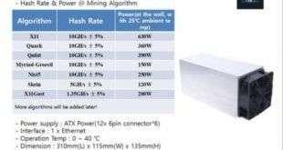 Baikal Miner добавил поддержку X11Ghost и Nist5 в свой ASIC BK-X