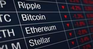 Объем торгов на криптобиржах в апреле превысил $1 трлн