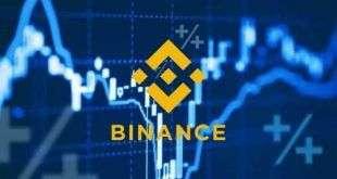 Binance готовится к запуску маржинальной торговли