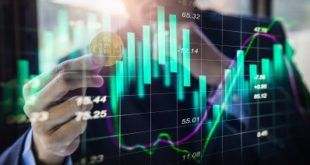 Трейдер: Биткоин вырастет до годового максимума к концу июня