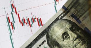 К чему может привести снижение индекса доллара США. Прогноз к 2024 году?