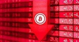 Опустится ли биткоин до уровня $7000?
