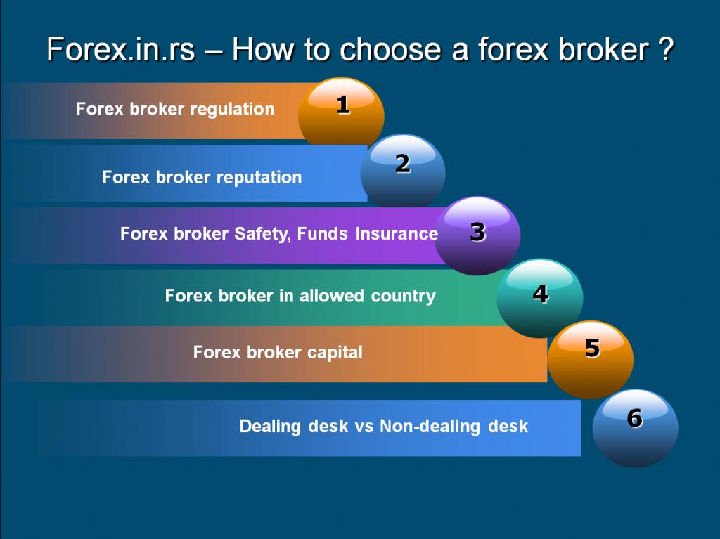 Что нужно знать при выборе Форекс брокера